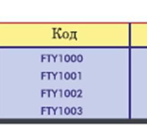 Маса за хранене FTY1000